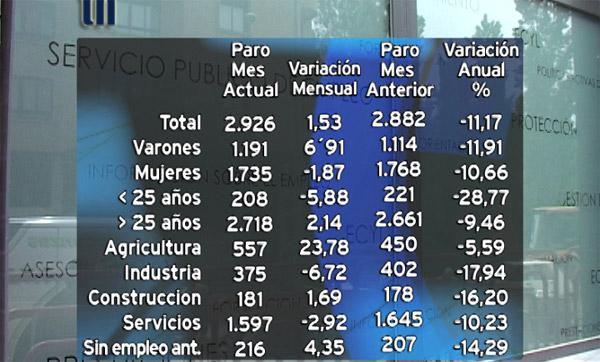 datos-paro-207